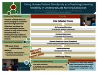Using human patient simulators as a teaching/learning modality in undergraduate nursing education