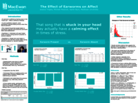 The effect of earworms on affect