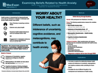 Examining beliefs related to health anxiety