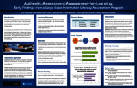 Authentic assessment/assessment-for-learning: early findings from a large scale information literacy assessment program